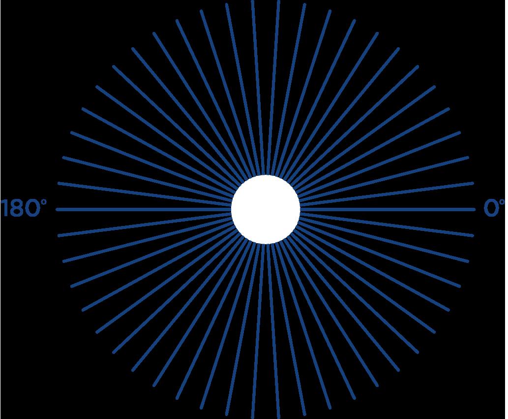 Test de la vérification de l'astigmatisme